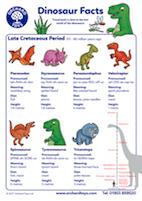 Dinosaur Facts 2