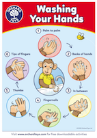 Washing Your Hands Poster