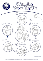 Washing Your Hands Colouring Sheet