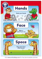 Hands, Face, Space Poster